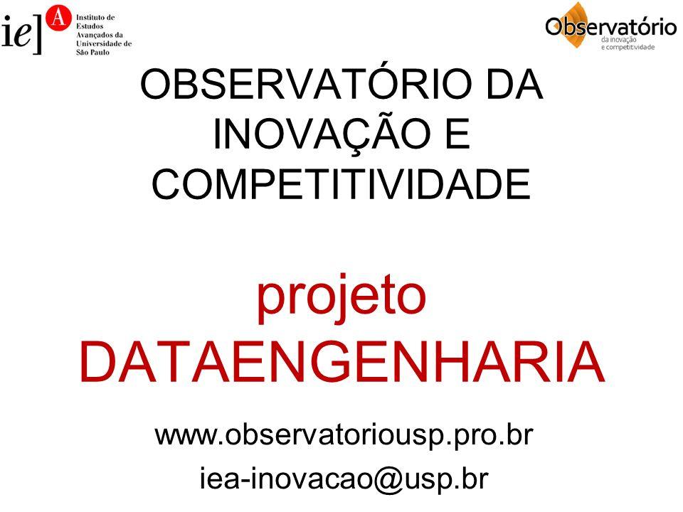 OBSERVATÓRIO DA INOVAÇÃO E COMPETITIVIDADE projeto DATAENGENHARIA