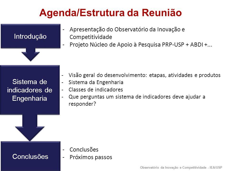 Agenda/Estrutura da Reunião