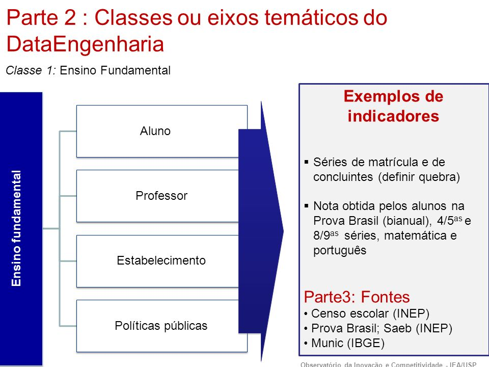 Parte 2 : Classes ou eixos temáticos do DataEngenharia