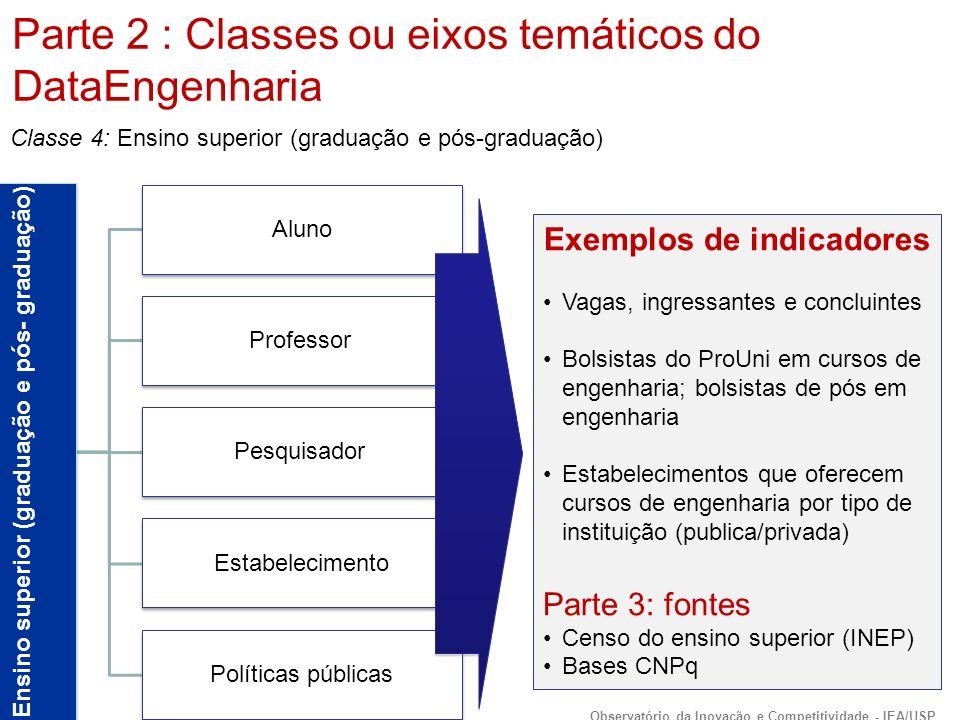 Ensino superior (graduação e pós- graduação)