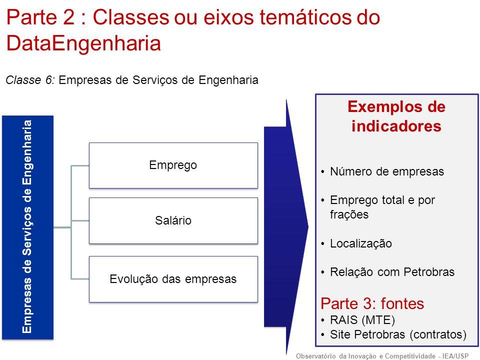 Empresas de Serviços de Engenharia