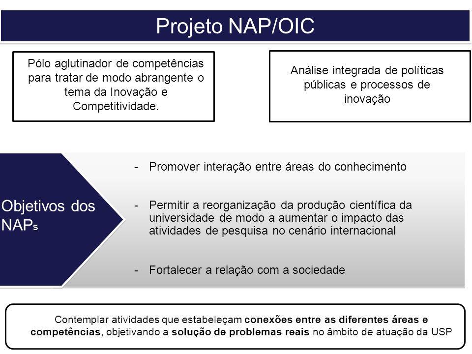 Análise integrada de políticas públicas e processos de inovação
