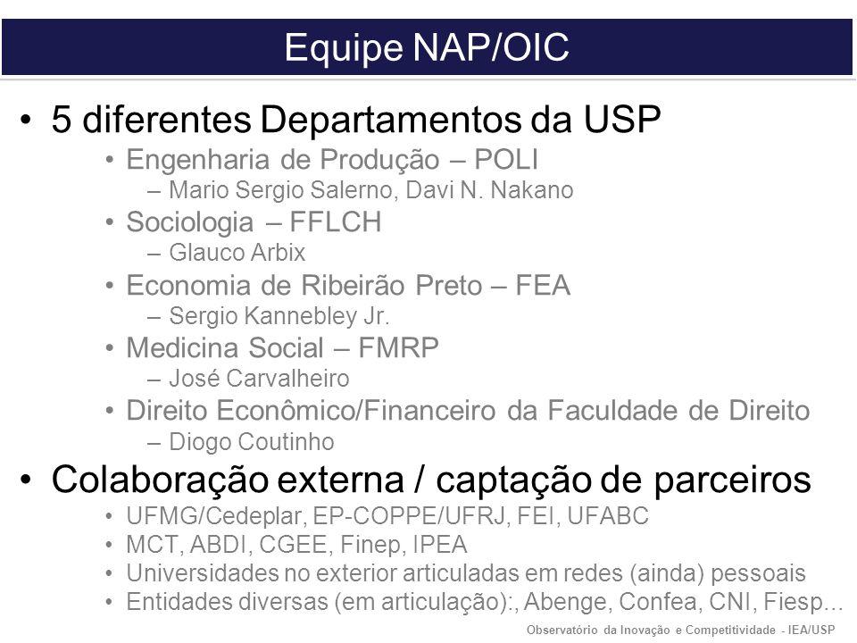Observatório da Inovação e Competitividade - IEA/USP