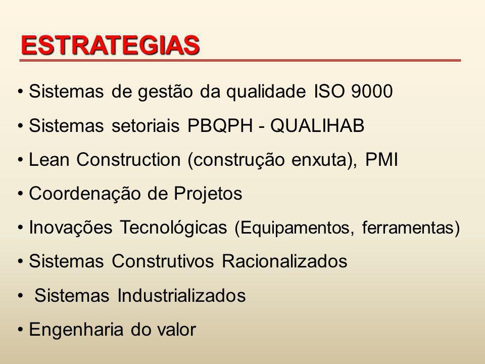 ESTRATEGIAS Sistemas de gestão da qualidade ISO 9000