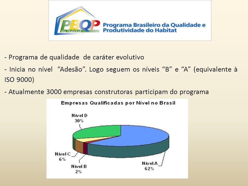 - Programa de qualidade de caráter evolutivo - Inicia no nível Adesão .