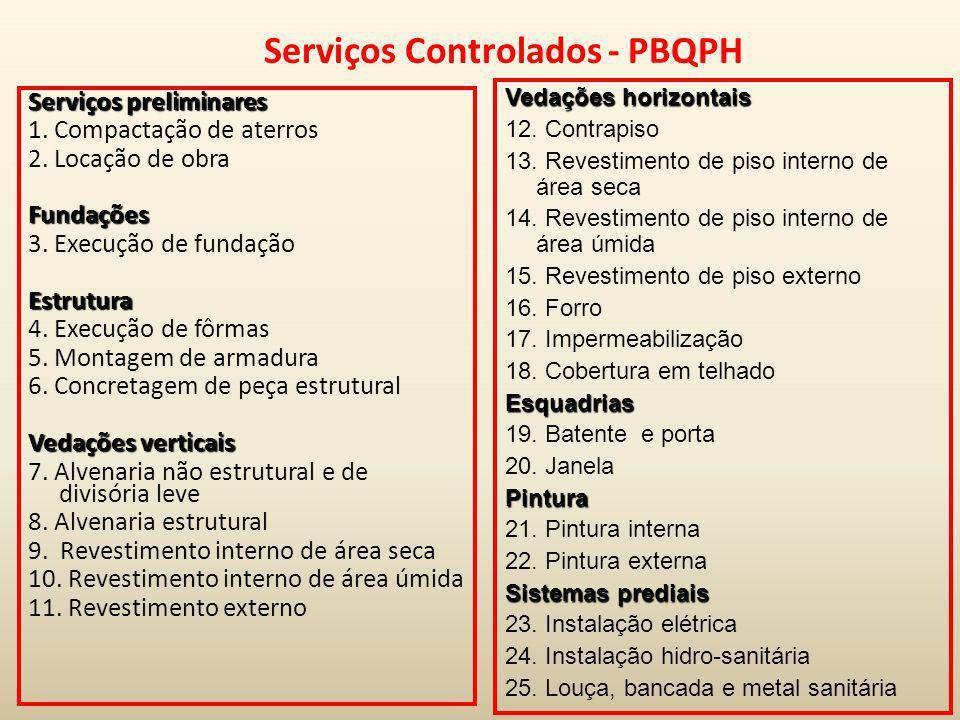 Serviços Controlados - PBQPH