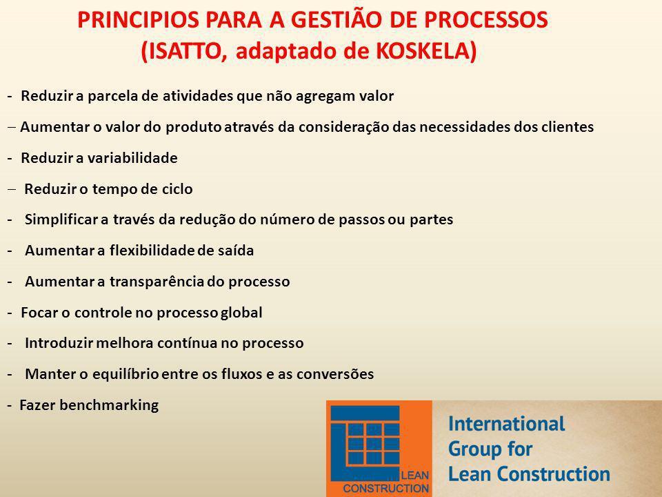 PRINCIPIOS PARA A GESTIÃO DE PROCESSOS (ISATTO, adaptado de KOSKELA)