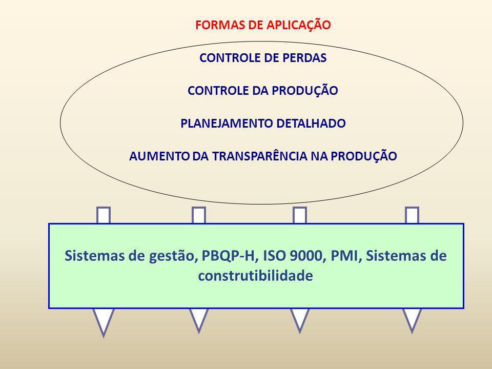 PLANEJAMENTO DETALHADO AUMENTO DA TRANSPARÊNCIA NA PRODUÇÃO