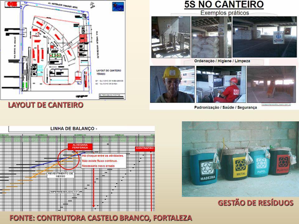 FONTE: CONTRUTORA CASTELO BRANCO, FORTALEZA