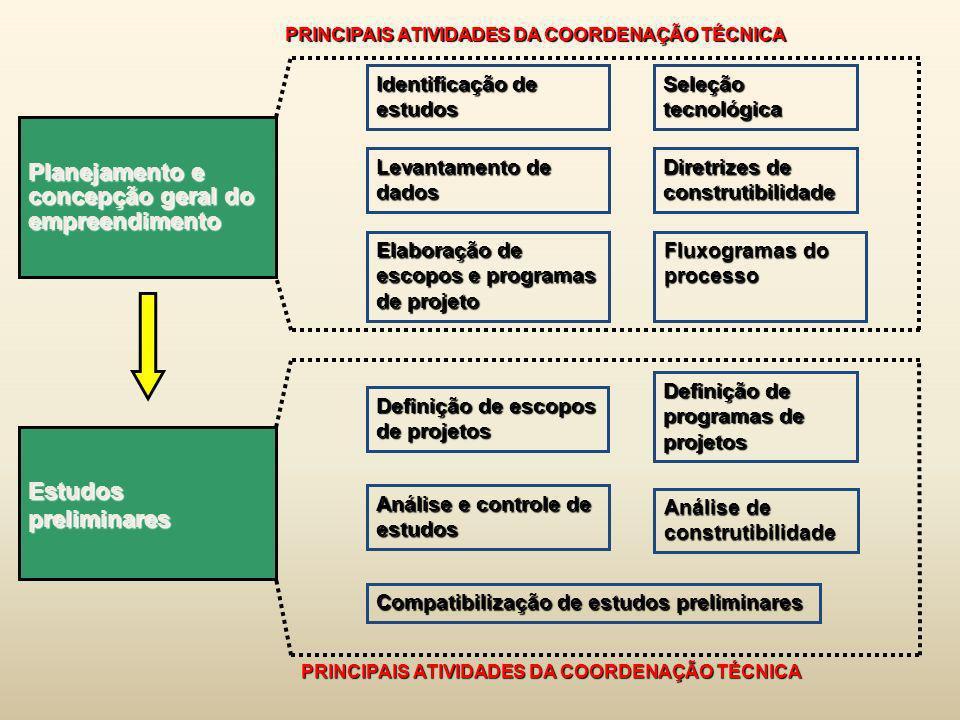 Planejamento e concepção geral do empreendimento