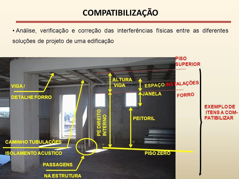 COMPATIBILIZAÇÃO Análise, verificação e correção das interferências físicas entre as diferentes soluções de projeto de uma edificação.