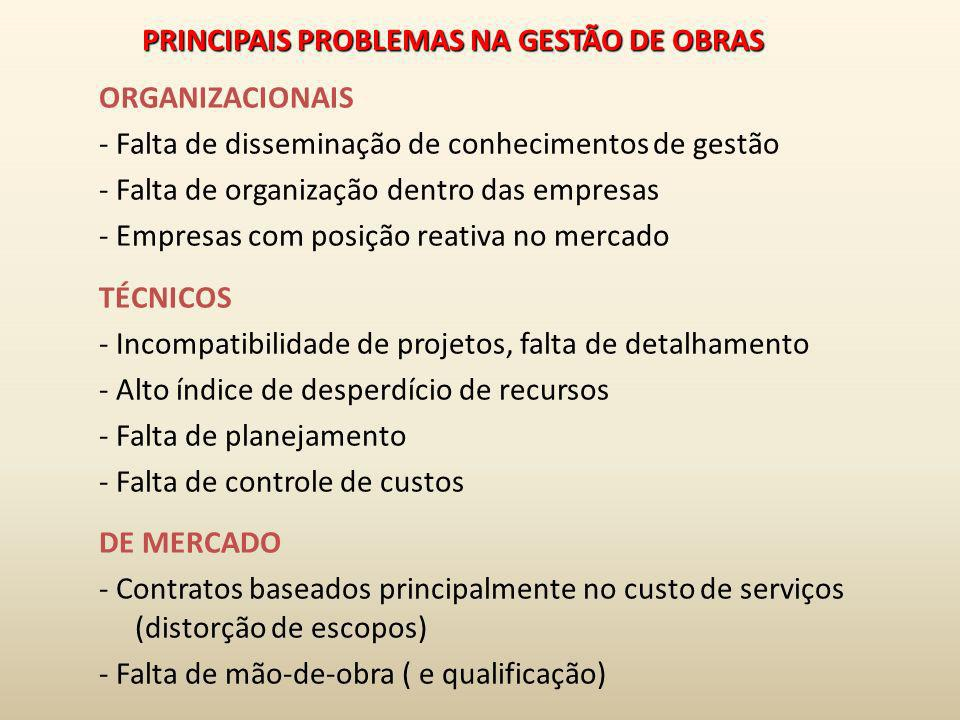 PRINCIPAIS PROBLEMAS NA GESTÃO DE OBRAS