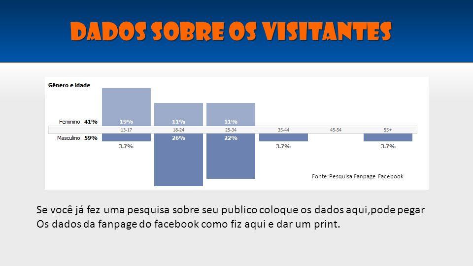 Dados sobre os visitantes