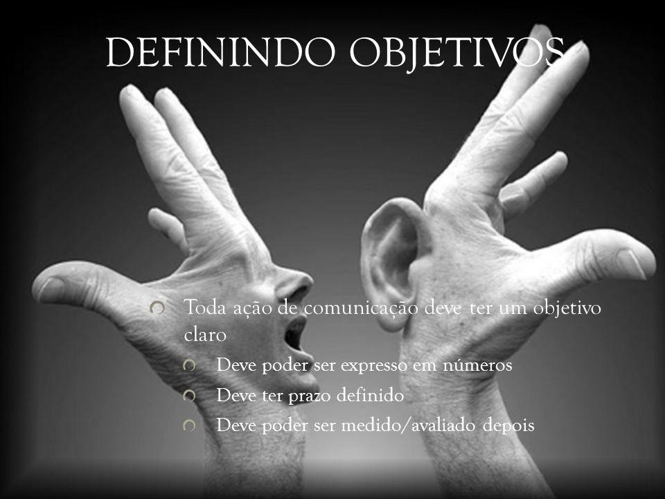 DEFININDO OBJETIVOS Toda ação de comunicação deve ter um objetivo claro. Deve poder ser expresso em números.