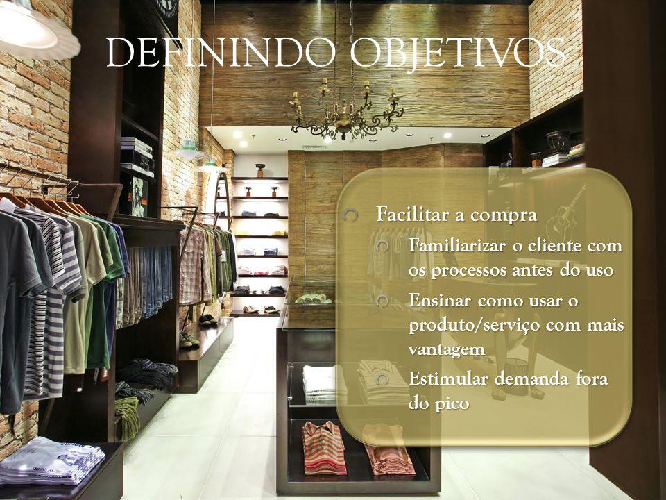 DEFININDO OBJETIVOS Facilitar a compra