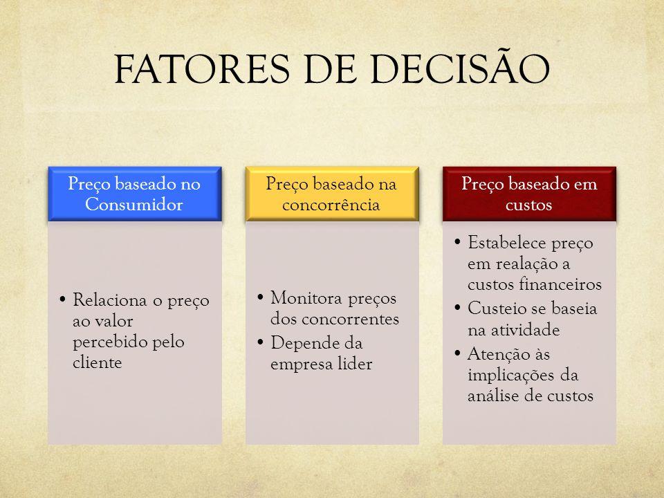 FATORES DE DECISÃO Preço baseado no Consumidor