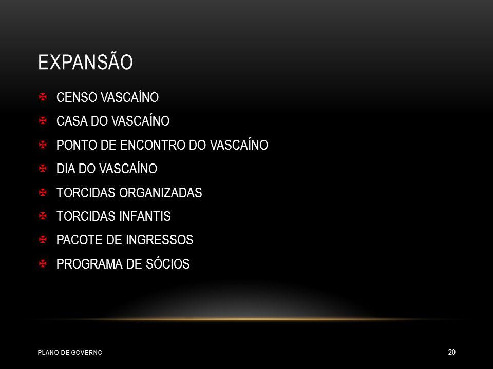 EXPANSÃO CENSO VASCAÍNO CASA DO VASCAÍNO PONTO DE ENCONTRO DO VASCAÍNO