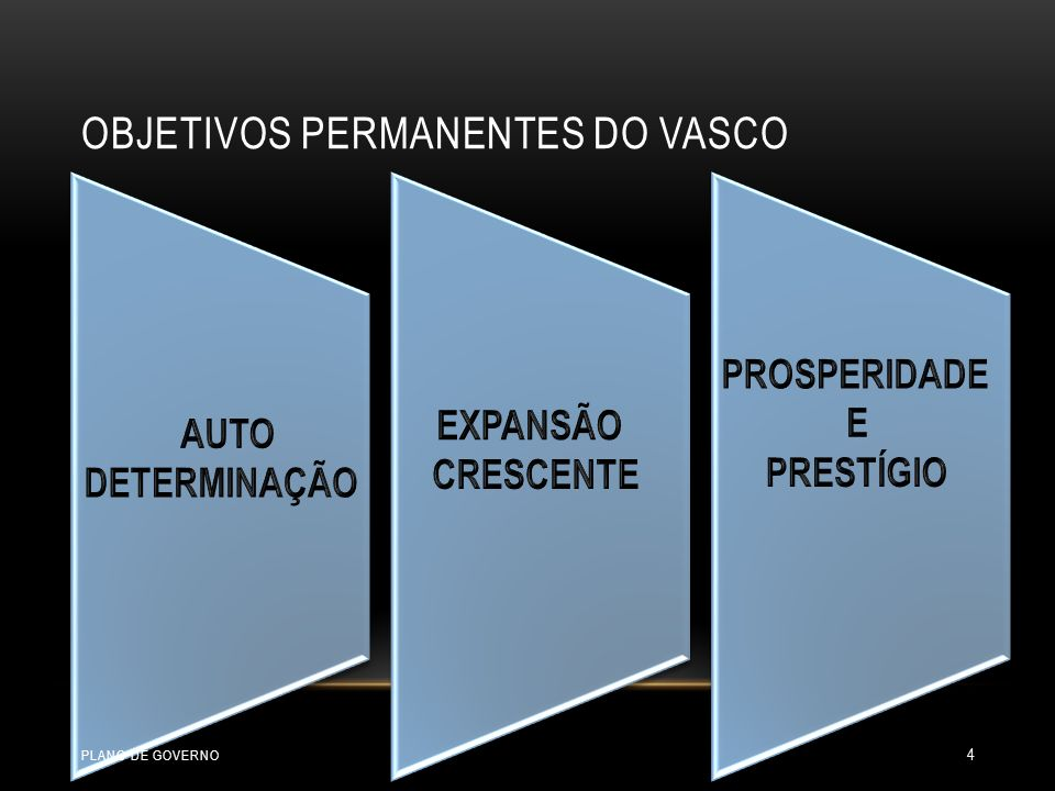 OBJETIVOS PERMANENTES DO VASCO