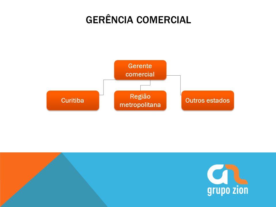 Gerência comercial Gerente comercial Curitiba Região metropolitana