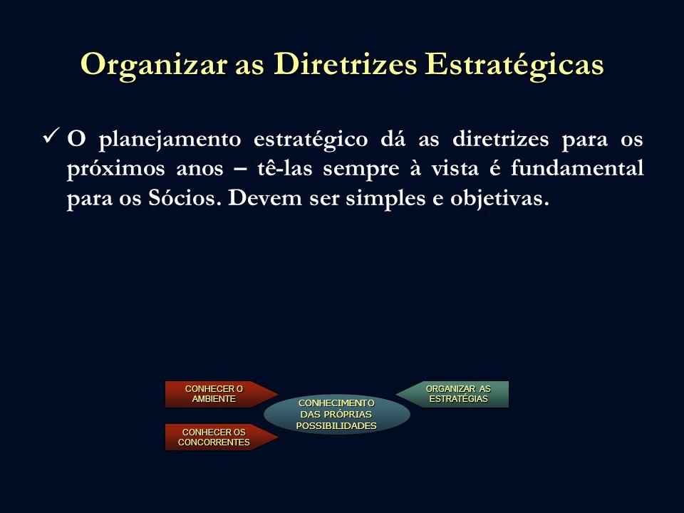 Organizar as Diretrizes Estratégicas
