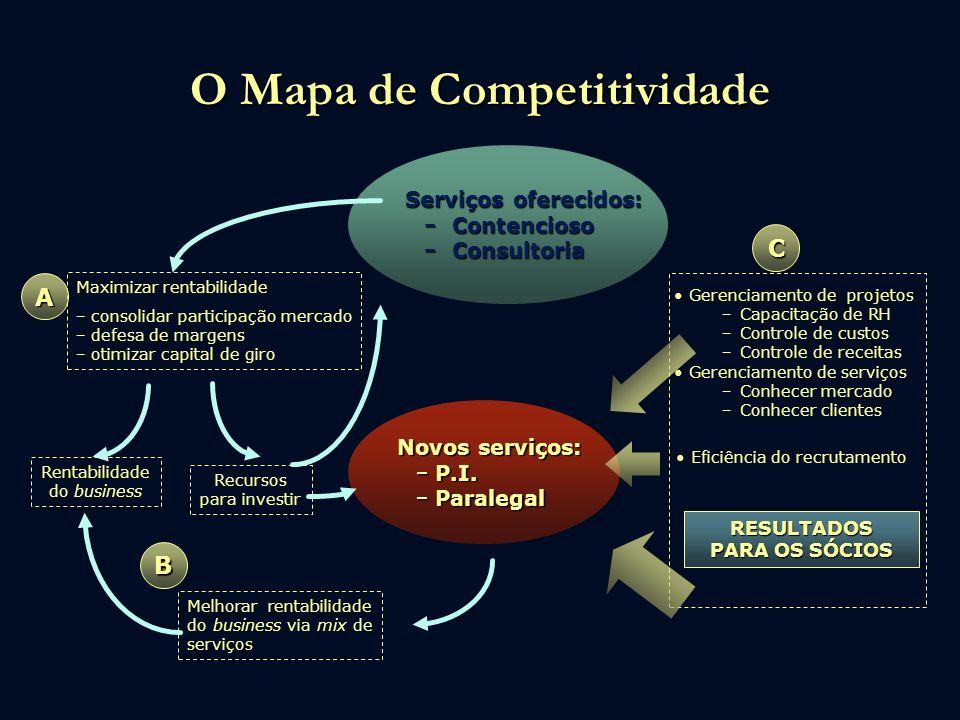 O Mapa de Competitividade