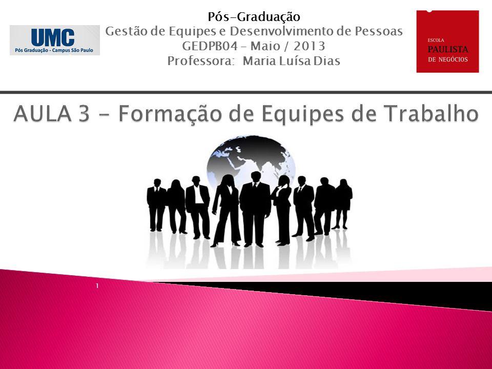 AULA 3 - Formação de Equipes de Trabalho