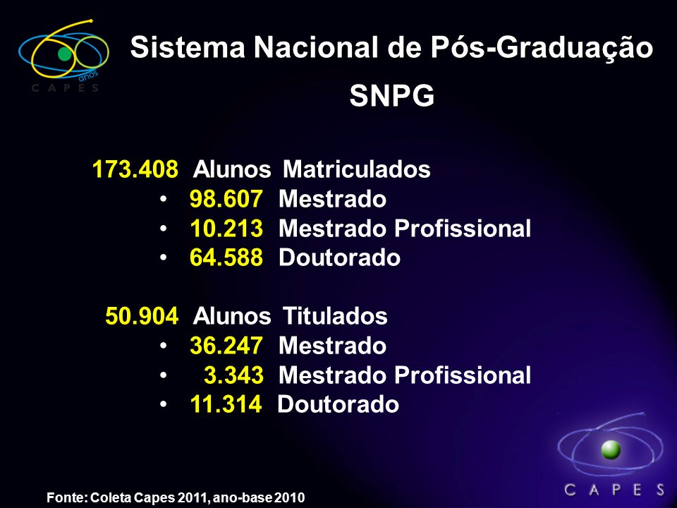 Sistema Nacional de Pós-Graduação SNPG
