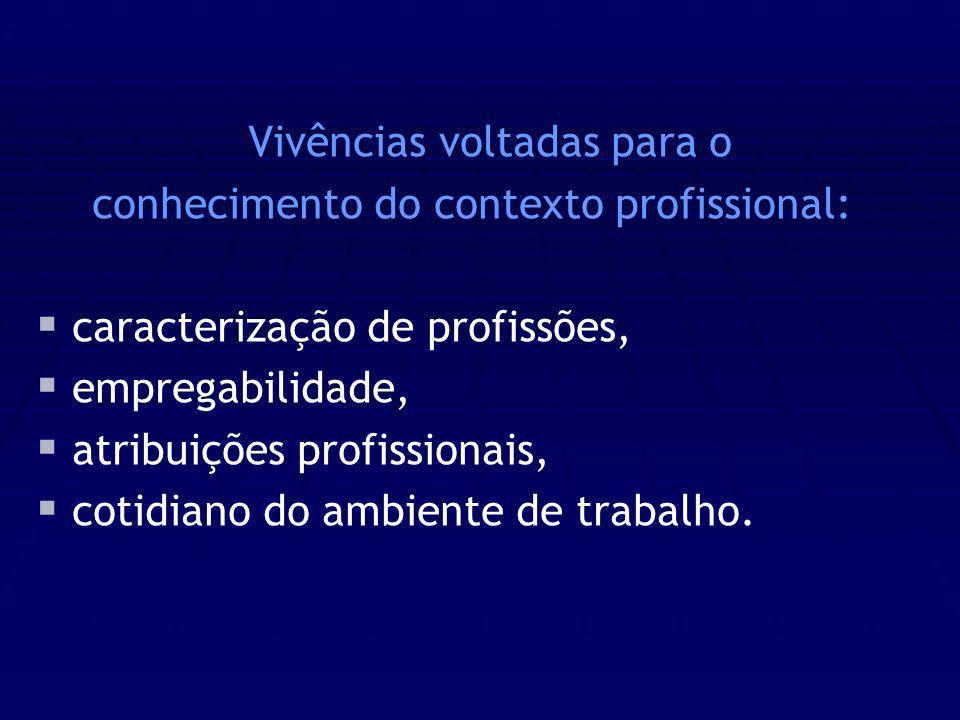 Vivências voltadas para o conhecimento do contexto profissional: