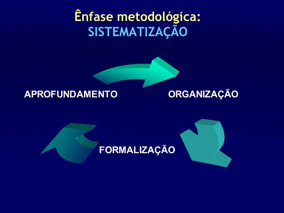 Ênfase metodológica: SISTEMATIZAÇÃO
