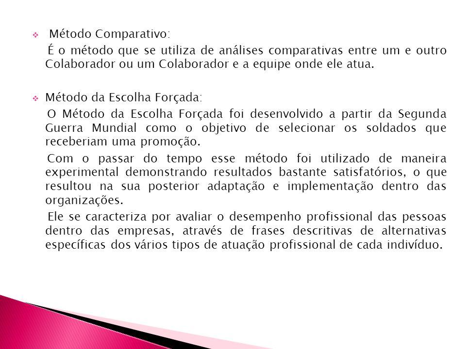 Método Comparativo: É o método que se utiliza de análises comparativas entre um e outro Colaborador ou um Colaborador e a equipe onde ele atua.