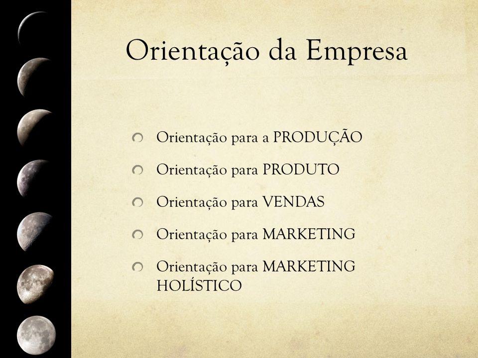 Orientação da Empresa Orientação para a PRODUÇÃO