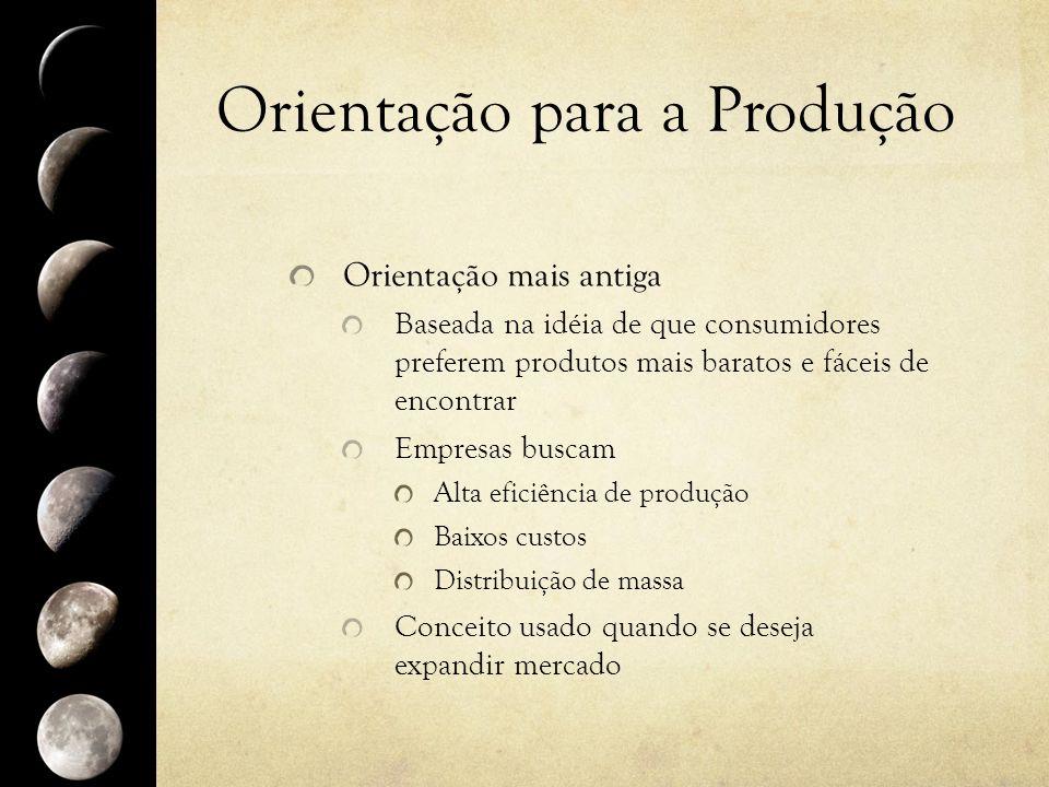 Orientação para a Produção