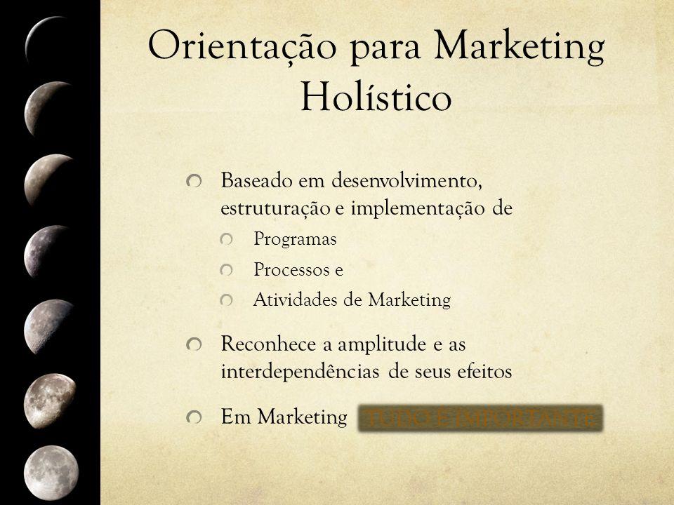 Orientação para Marketing Holístico