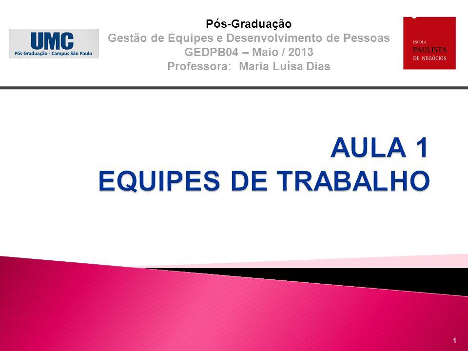 AULA 1 EQUIPES DE TRABALHO