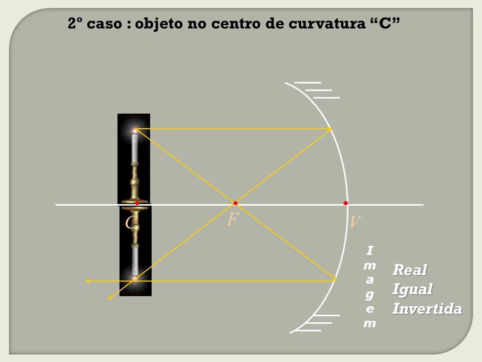 F C V 2º caso : objeto no centro de curvatura C Real Igual Invertida