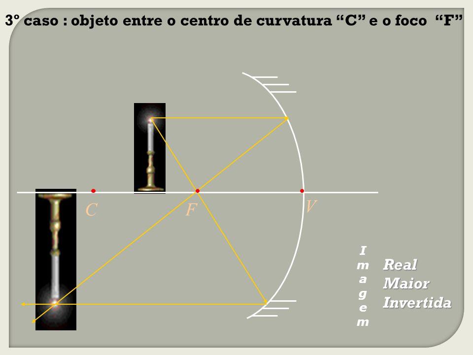 V C F 3º caso : objeto entre o centro de curvatura C e o foco F