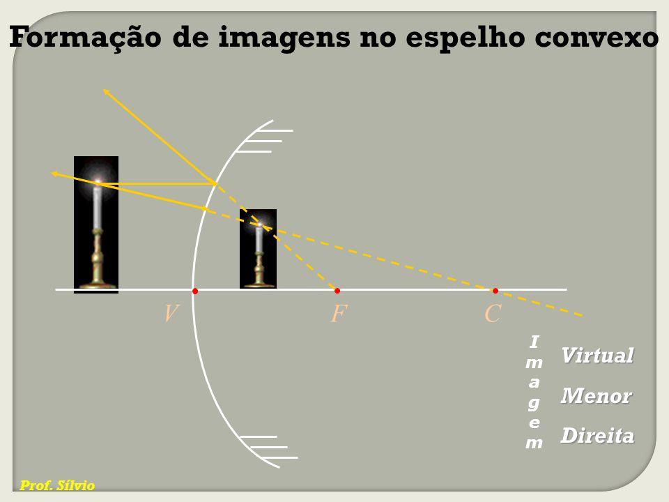 Formação de imagens no espelho convexo