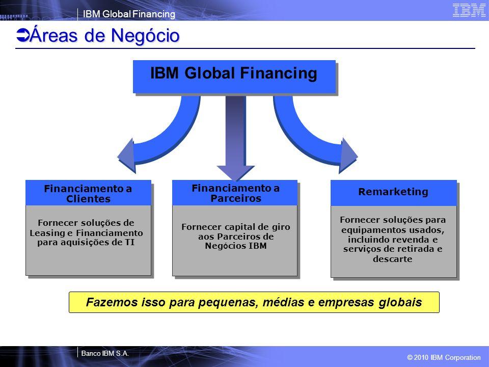 Áreas de Negócio IBM Global Financing