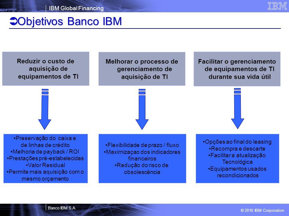 Objetivos Banco IBM Reduzir o custo de aquisição de equipamentos de TI