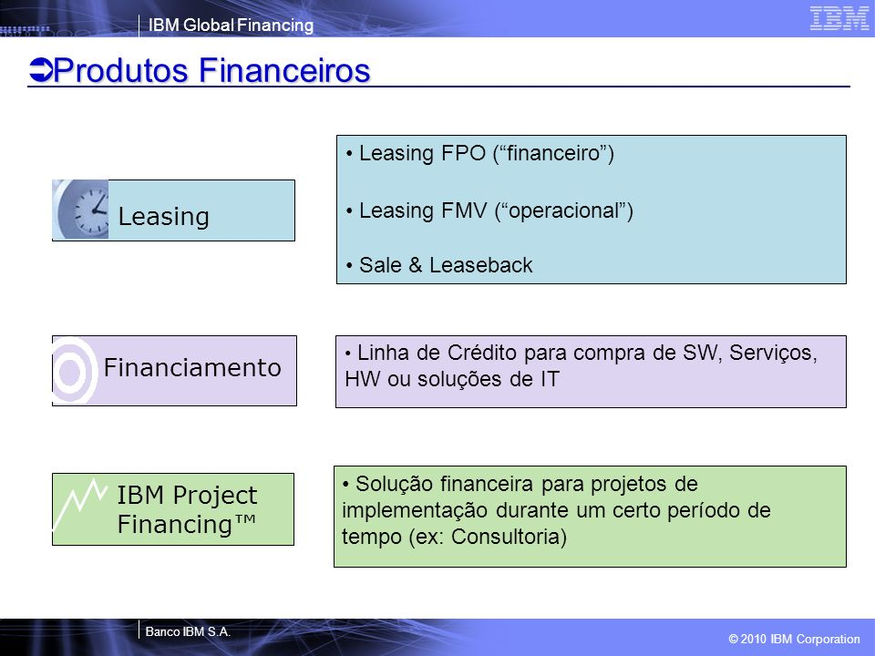 Produtos Financeiros Leasing Financiamento IBM Project Financing™
