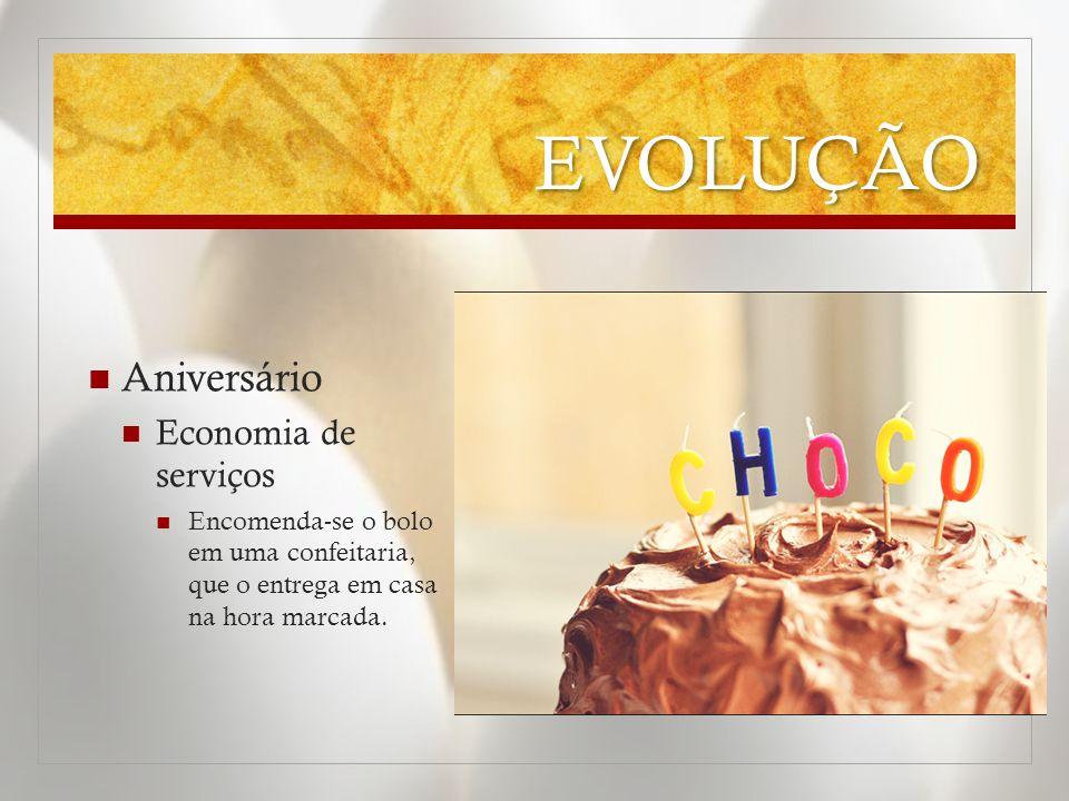 EVOLUÇÃO Aniversário Economia de serviços