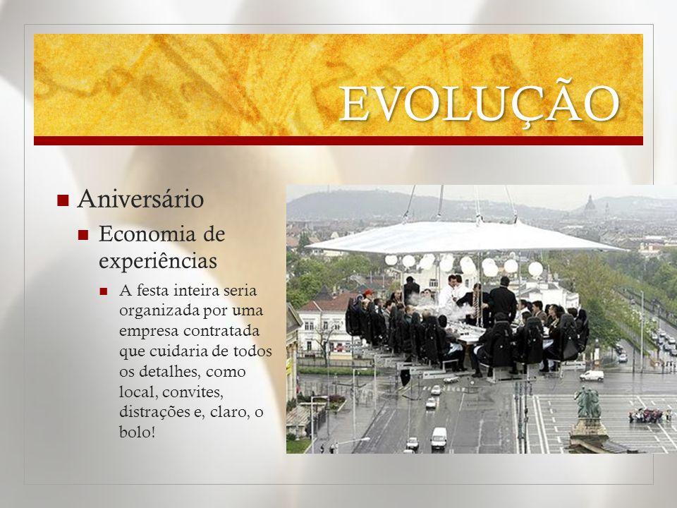 EVOLUÇÃO Aniversário Economia de experiências
