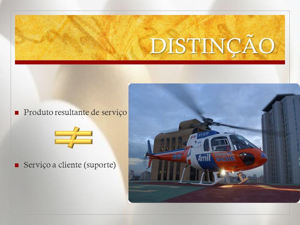 DISTINÇÃO Produto resultante de serviço Serviço a cliente (suporte)