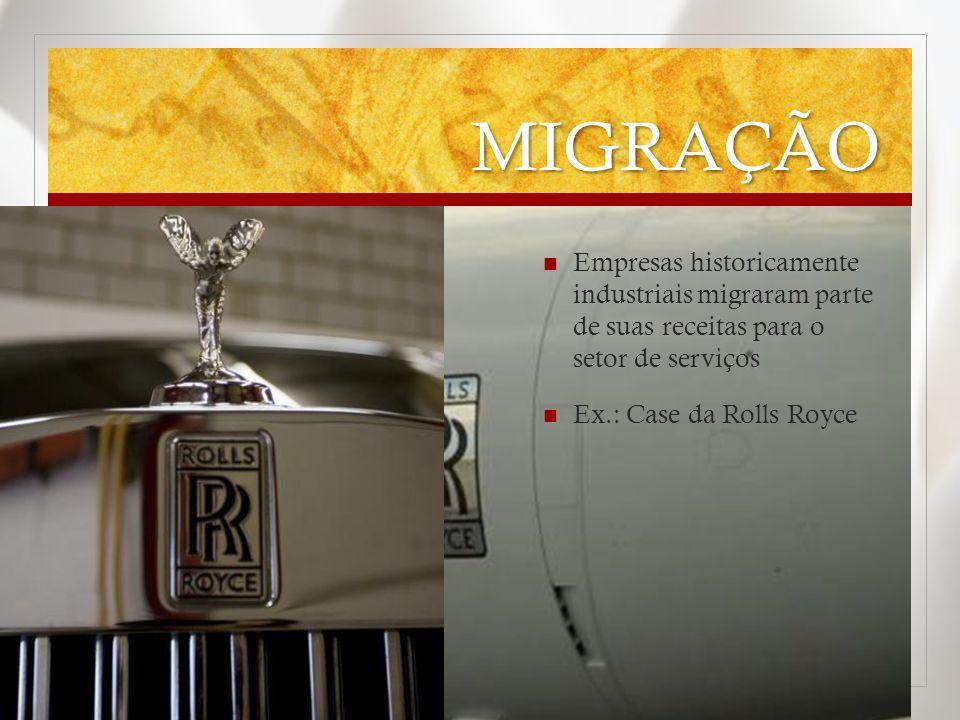 MIGRAÇÃOEmpresas historicamente industriais migraram parte de suas receitas para o setor de serviços.