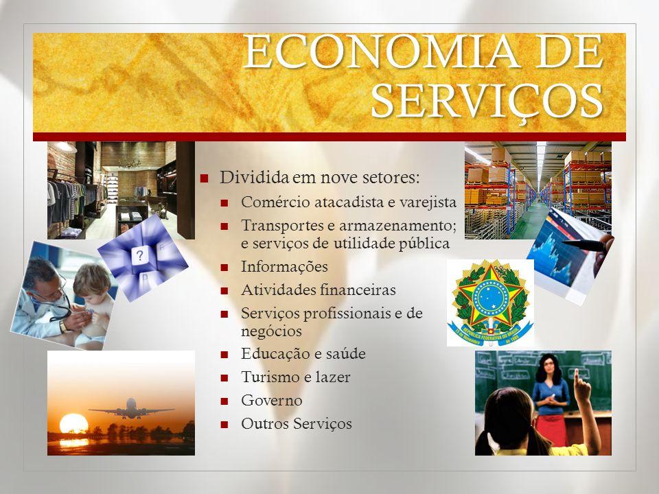 ECONOMIA DE SERVIÇOS Dividida em nove setores: