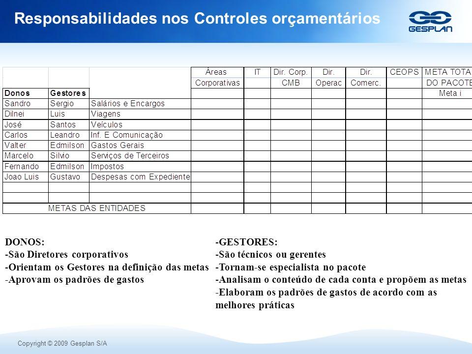Responsabilidades nos Controles orçamentários