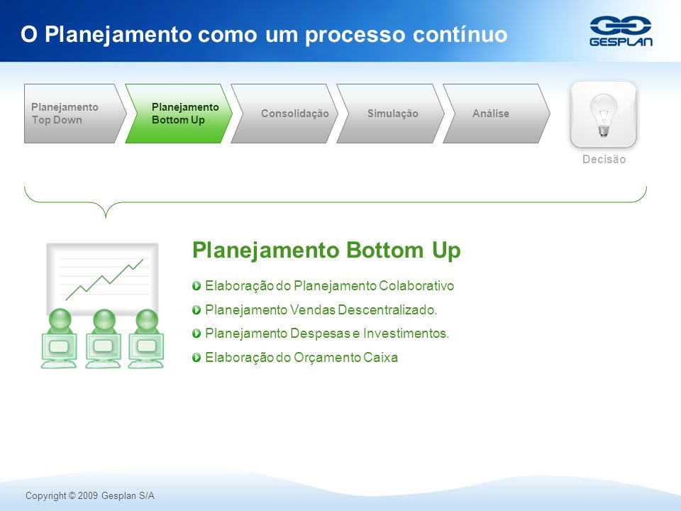 O Planejamento como um processo contínuo