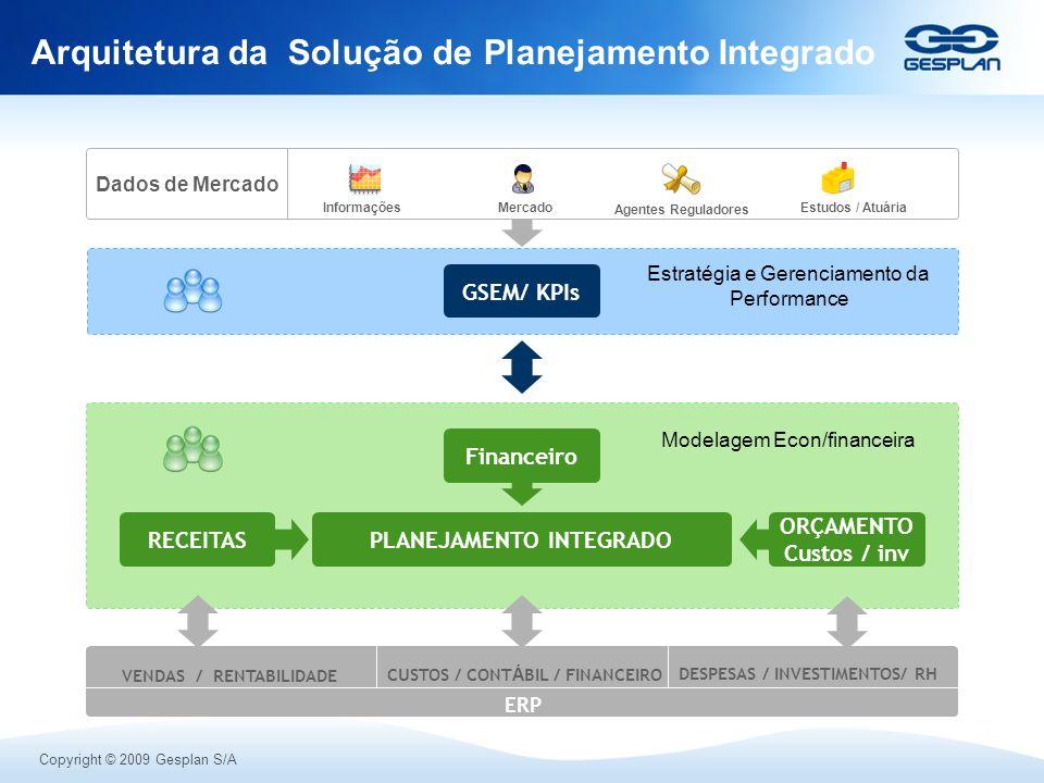 Arquitetura da Solução de Planejamento Integrado