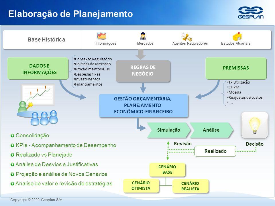 Elaboração de Planejamento