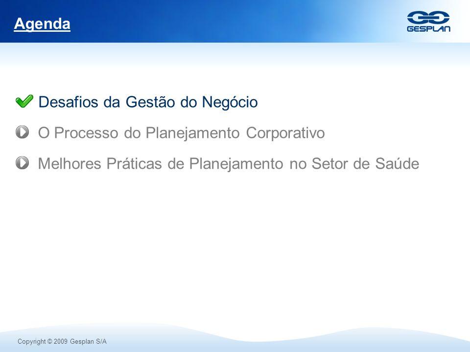 Agenda Desafios da Gestão do Negócio. O Processo do Planejamento Corporativo.